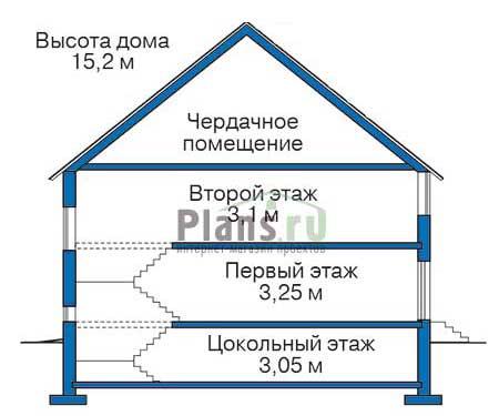 Высота этажей :: Проект 36-07
