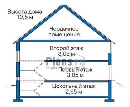 Высота этажей :: Проект 36-13