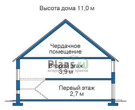 Высота этажей :: Проект 36-14