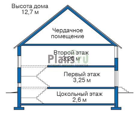 Высота этажей :: Проект 36-22