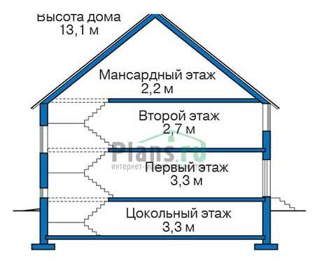 Высота этажей :: Проект 36-37