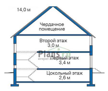 Высота этажей :: Проект 36-38