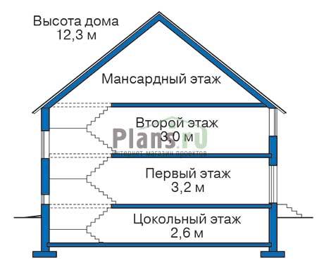 Высота этажей :: Проект 36-51