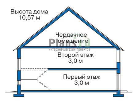 Высота этажей :: Проект 36-66