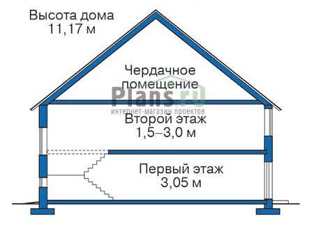 Высота этажей :: Проект 36-97