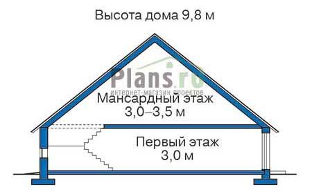 Высота этажей :: Проект 37-02