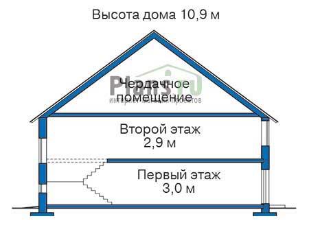 Высота этажей в проекте дома из кирпича 37-31