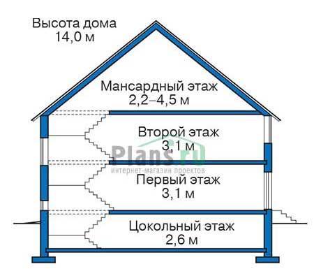 Высота этажей :: Проект 37-62
