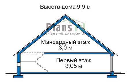 Высота этажей :: Проект 37-72