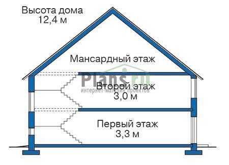 Высота этажей :: Проект 37-74