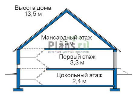 Высота этажей :: Проект 37-80
