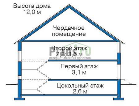 Высота этажей :: Проект 37-86