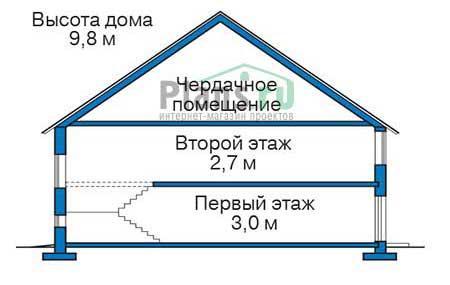 Высота этажей :: Проект 38-62