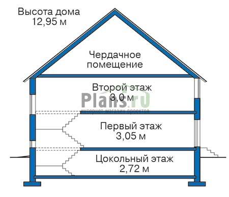 Высота этажей :: Проект 38-85