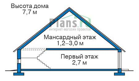 Высота этажей в проекте дома из кирпича 38-90