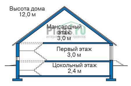 Высота этажей :: Проект 39-07