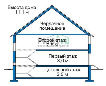 Высота этажей :: Проект 39-09
