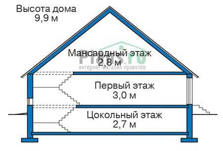 Высота этажей :: Проект 39-13
