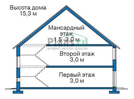 Высота этажей :: Проект 39-66