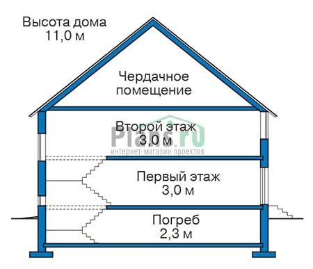 Высота этажей :: Проект 39-70