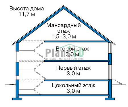 Высота этажей :: Проект 39-71