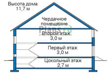 Высота этажей :: Проект 39-73