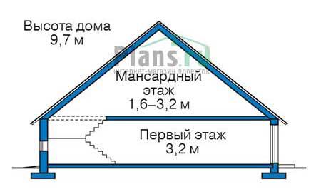 Высота этажей :: Проект 39-77