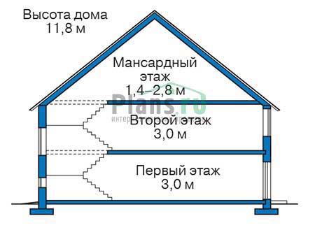 Высота этажей :: Проект 39-80