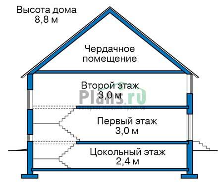 Высота этажей :: Проект 39-89