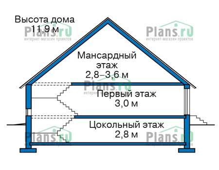 Высота этажей :: Проект 40-21