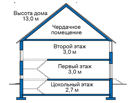 Высота этажей :: Проект 40-26