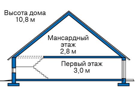 Высота этажей :: Проект 40-27