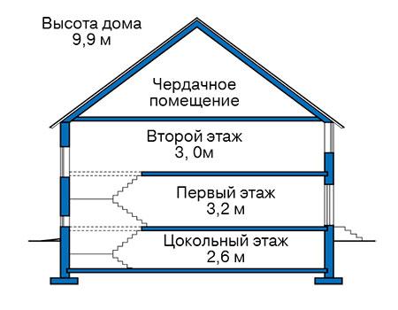 Высота этажей :: Проект 40-32