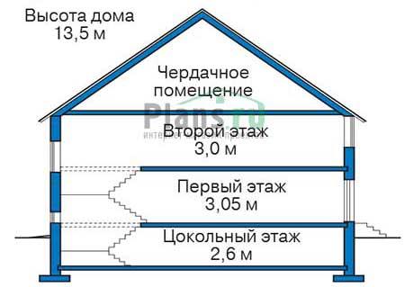 Высота этажей :: Проект 40-43