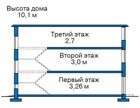 Высота этажей в проекте дома из кирпича 40-48