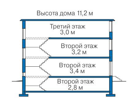 Высота этажей :: Проект 40-61