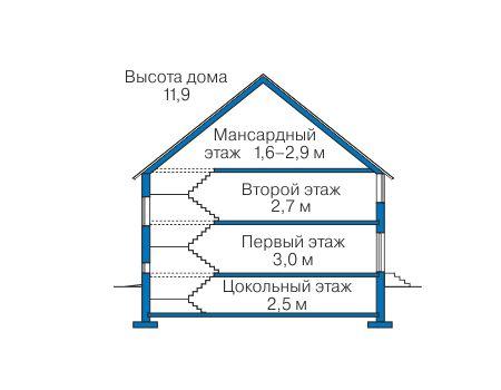 Высота этажей :: Проект 40-63