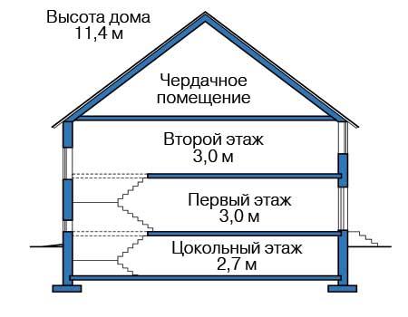 Высота этажей :: Проект 41-01