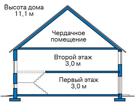 Высота этажей в проекте дома из кирпича 41-10