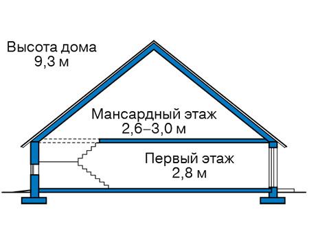 Высота этажей в проекте дома из кирпича 41-28