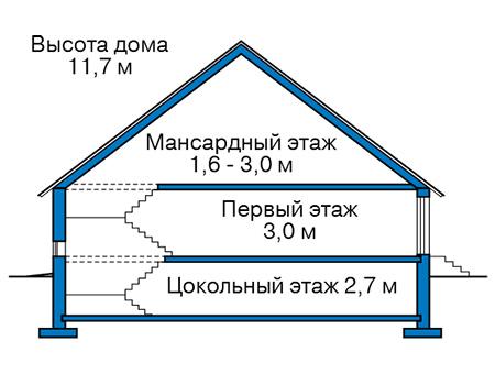 Высота этажей в проекте дома из комбинированных материалов 41-33
