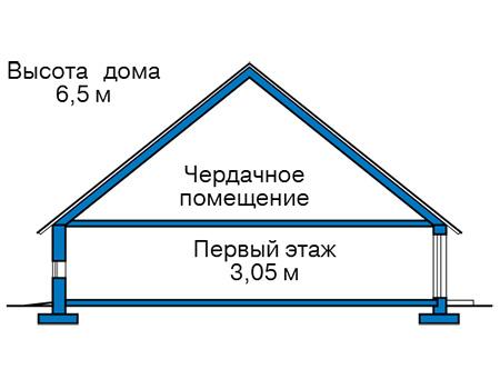 Высота этажей в проекте дома из кирпича 41-61