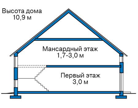 Высота этажей в проекте дома из кирпича 42-00