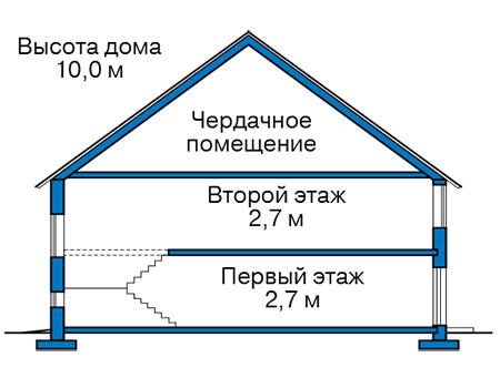 Высота этажей в проекте дома из комбинированных материалов 42-03
