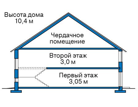 Высота этажей в проекте дома из кирпича 42-07