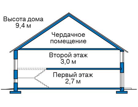 Высота этажей в проекте дома из кирпича 42-22