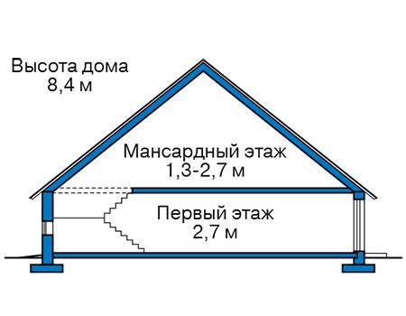 Высота этажей в проекте дома из кирпича 42-25