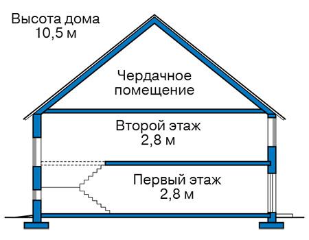 Высота этажей в проекте дома из кирпича 42-26