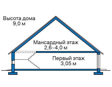 Высота этажей в проекте дома из кирпича 42-31