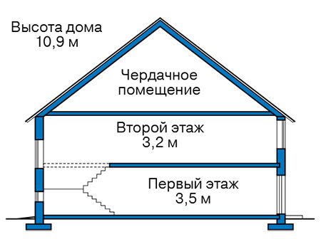 Высота этажей в проекте дома из кирпича 42-59